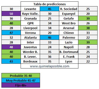 prediccion ganagol 255