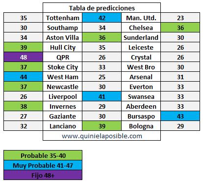 prediccion ganagol 256