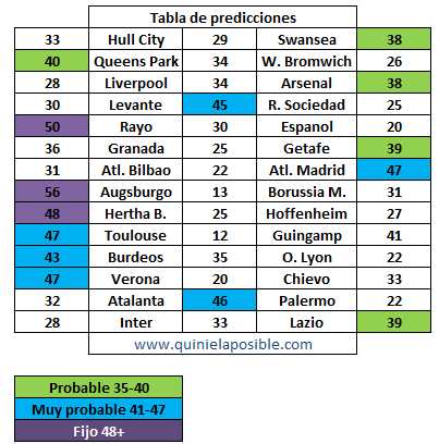 prediccion progol 1767