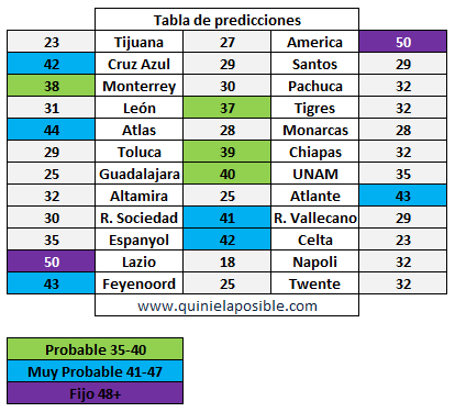 prediccion ganagol 259
