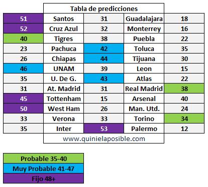 prediccion ganagol 262