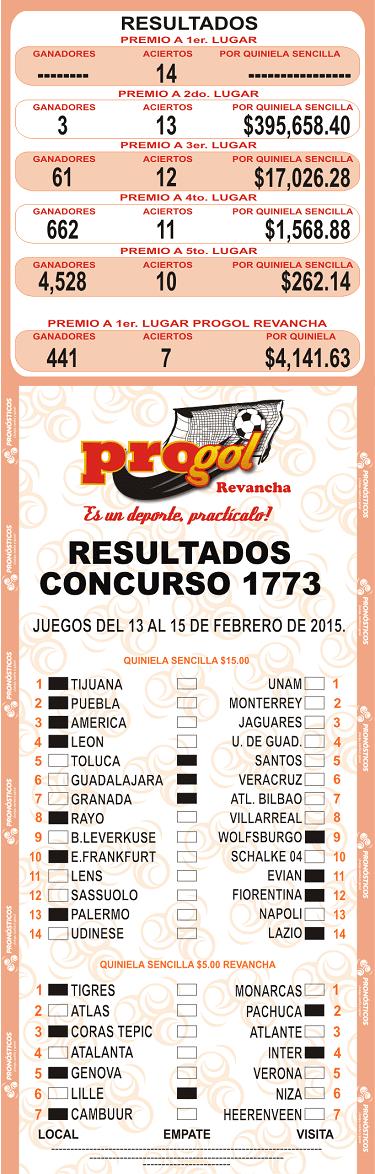 resultados1773