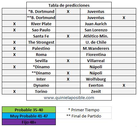 prediccion ganagol 168