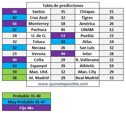 prediccion ganagol 271