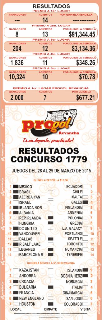 resultados1779