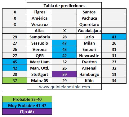 prediccion ganagol 276