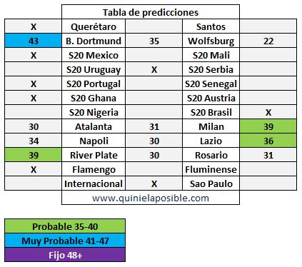 prediccion ganagol 278
