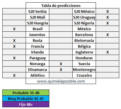 prediccion ganagol 279