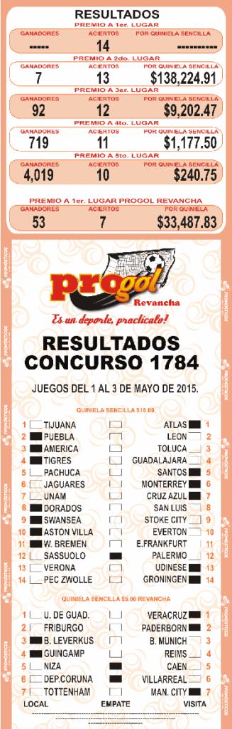resultados1784