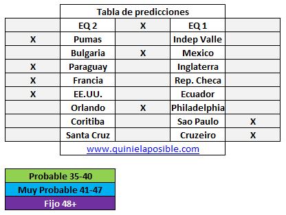 Prediccion media semana 293