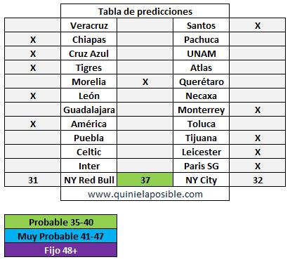 prediccion ganagol 336