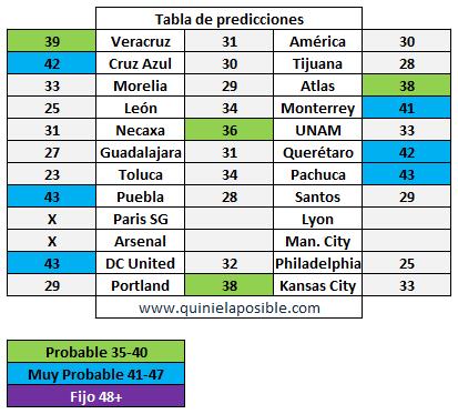 prediccion ganagol 338
