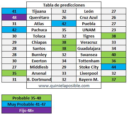 prediccion ganagol 339