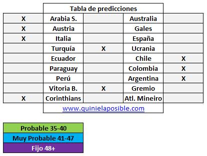 prediccion-media-semana-311