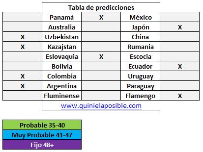 prediccion-media-semana-312
