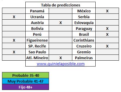 prediccion-media-semana-317