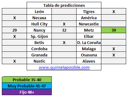 prediccion-media-semana-319