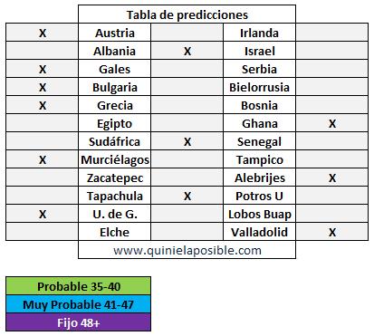 prediccion-ganagol-352