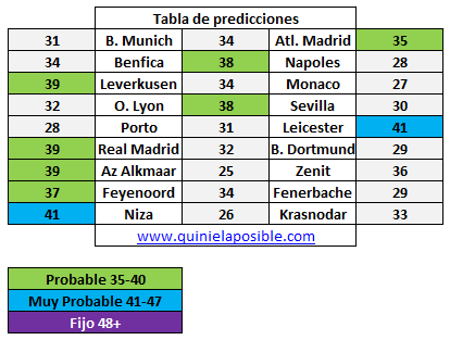 prediccion-media-semana-320