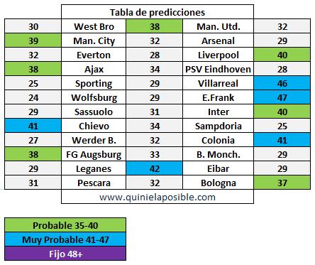 prediccion-ganagol-357
