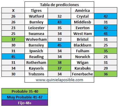 prediccion-ganagol-358
