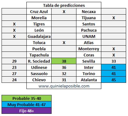 prediccion-ganagol-360