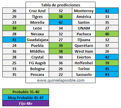 prediccion ganagol 362