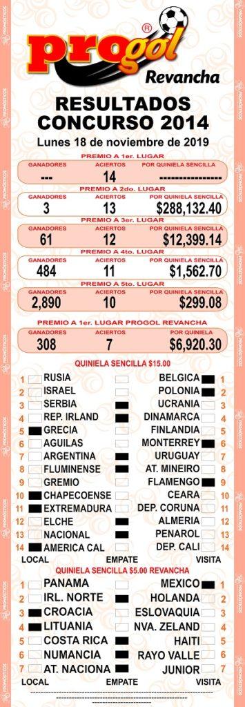 quiniela progol resultados 2014